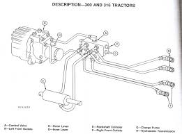 john deere 316 wiring diagram pdf john image john deere 300 manual mytractorforum com the friendliest on john deere 316 wiring diagram pdf