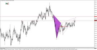 Audchf Live Chart Quotes Trade Ideas Analysis And Signals