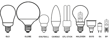 type of lighting. Lighting Type Of A