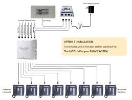 dsl wiring diagram phone line images distribute ooma diatone to phone de marc box wiring diagram image amp engine
