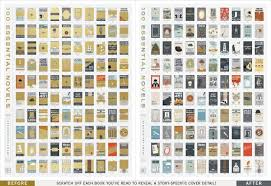 Pop Chart 100 Essential Novels Essential Novels Scratch Off Poster 35 Pop Chart Lab 15