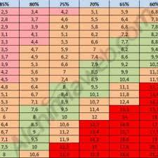 Vapor Pressure Deficit Chart Y Griega Og Kush Shiva Skunk Super Skunk Vanilla Kush