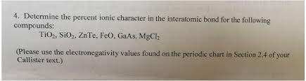 Solved 4 Determine The Percent Ionic Character In The In