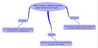 marx understanding society