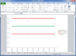 How To Create Spc Chart In Excel Control Chart How To Create One In Excel 2010 Hakan