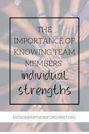 Individual Strengths The Importance Of Knowing Team Members Individual Strengths