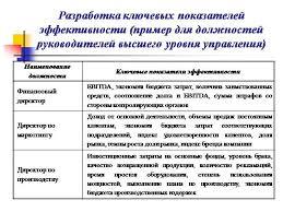Реферат Природное и социальное в человеке vinyl fest ru Эффективность управления производством реферат