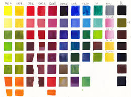 Painting With Gouache Color Charts Zorn Palette Brush
