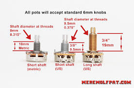 guitar potentiometers how to improve your electric guitar s tone guitar potentiometer cts