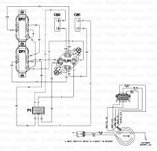 briggs stratton power 030208 2 briggs stratton portable briggs stratton power 030208 2 briggs stratton portable generator 3 500 watt wiring diagram 191562 diagram and parts list partstree com