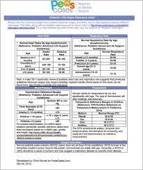 Pediatric Vital Signs Chart 2018 Pediatric Vital Signs Chart Facebook Lay Chart