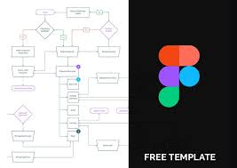 Flow Template User Flow Figma Diagrams Free Design Template Freebiesui