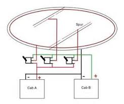 similiar atlas turntable wiring keywords atlas ho turntable wiring diagram image wiring diagram engine