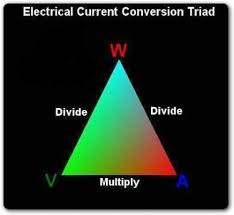 Hz To Watts Conversion Chart How To Easily Calculate The Conversion Of Volts Amps Watts