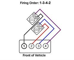 solved firing order 2000 cavalier 2 2 i need to know fixya firing order 2000 cavalier 2 2 399b526 jpg