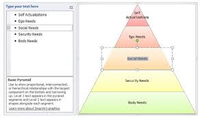 Blank Maslow Hierarchy Needs Chart How To Create A Maslows Pyramid Of Needs In Powerpoint