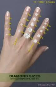 Diamond Ctw Size Chart Is A Diamond Band With 15 Ctw Diamonds Really Tiny