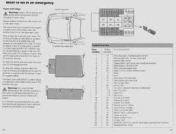 ford ka fuse box diagram 2006 ford wiring diagrams