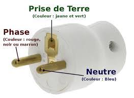 Great Une Prise électrique Et Ses Trois Conducteurs: Phase, Terre, Neutre.
