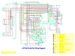 lotus elan s4 sprint color wiring diagram barn blinker like the s3 or s2 s1 colored wiring diagram that i put up after several requests i ve made this available on my server hopefully this helps