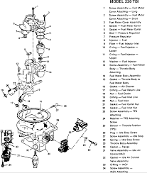diagram 1992 chevy 350 throttle body wiring diagram for you • gmc throttle body diagram just another wiring diagram blog u2022 rh easylife store chevy throttle body
