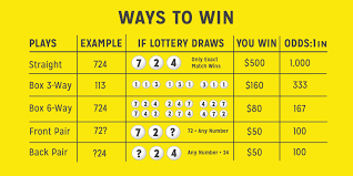 31 Unique What Time Does Lottery Draw Tomight