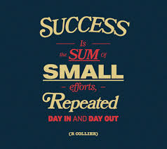 Quotes About Being Successful Cool Being Successful Holaklonecco