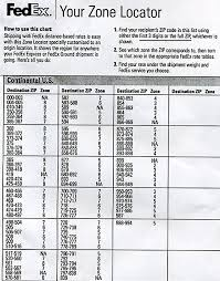 Fedex Zone Chart 2016 Which Model Pickup Truck And Motorcycle Trailer Page 2