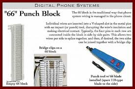 nortel ics 66 block diagram introduction to electrical wiring norstar mics wiring diagram nortel ics 66 block diagram wire data u2022 rh coffwhee co 66 block wiring color code 110 punch block wiring diagram