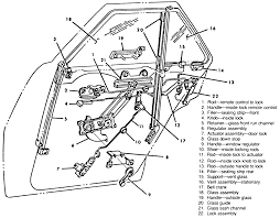 2001 chevy silverado 3500 wiring diagram 2001 discover your suburban rear door lock schematic
