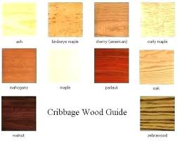 kinds of wood for furniture. Wood Furniture Colors Types Of For Kinds