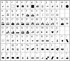 Microsoft Word Wingdings Chart Wingdings Symbols Chart