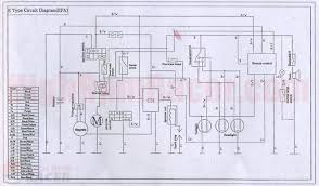 baja 90 atv wiring diagram wiring diagram 110cc basic wiring setup atvconnection atv enthusiast munity