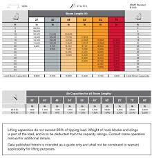Terex Bt3870 Boom Truck Load Chart Range Chart