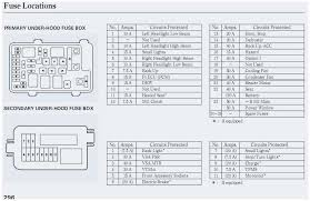 2014 grand cherokee fuse box diagram jeep overland 2015 panel for 2014 grand cherokee fuse box diagram jeep overland 2015 panel for option fuse box diagram 1990 jeep cherokee
