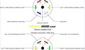 chevy truck wiring harness diagrams fundacaoaristidesdesousamendes com chevy truck wiring harness diagrams trailer wiring trailer wiring diagram beautiful 7 pin trailer 7 pin