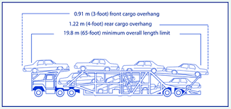 Semi Truck Size Chart Federal Size Regulations For Commercial Motor Vehicles Fhwa