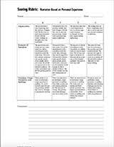 Compare Contrast Essay Rubric Scoring Rubric Comparison Contrast Teachervision