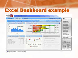 hr dashboard in excel hr dashboard metrics 2013