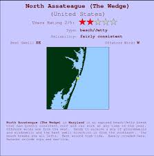Tide Chart Assateague Island Md North Assateague The Wedge Surf Forecast And Surf Reports