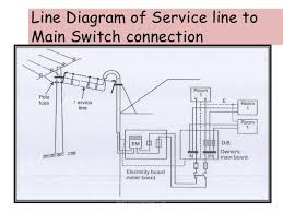 home wiring domestic wiring com 31 line diagram