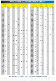Wrenches Size Chart Installation Design Clearance Sizes