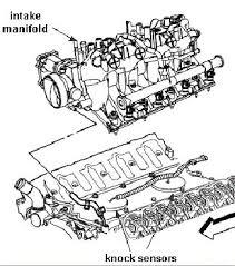 7b4c0ba51b5d86d75e4c8cf4bd1cf213 108 best images about diagrams for car repairs on pinterest cars on chevy silverado m air flow sensor wiring diagram