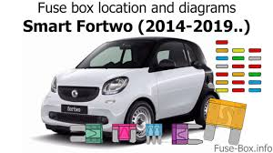 fuse box in smart car wiring diagram inside fuse box location and diagrams smart fortwo 2014 2019 fuse box layout smart car fuse box in smart car