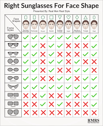 Glasses And Face Shape Chart The Right Sunglasses For Your Face Shape Infographic