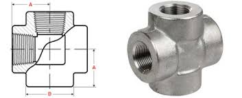 Threaded Pipe Fitting Dimensions Chart Asme B16 11 Threaded Cross Threaded Equal And Pipe Cross