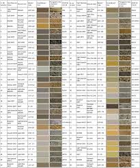 Sediment Color Tool For Targeting Arsenic Safe Aquifers For