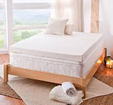 Choosing A Good Mattress  South County Spine CareA Good Mattress