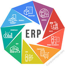 What Is Erp Enterprise Resource Planning