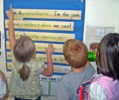 Poetry Literacy Center In Kindergarten Kindergartenworks